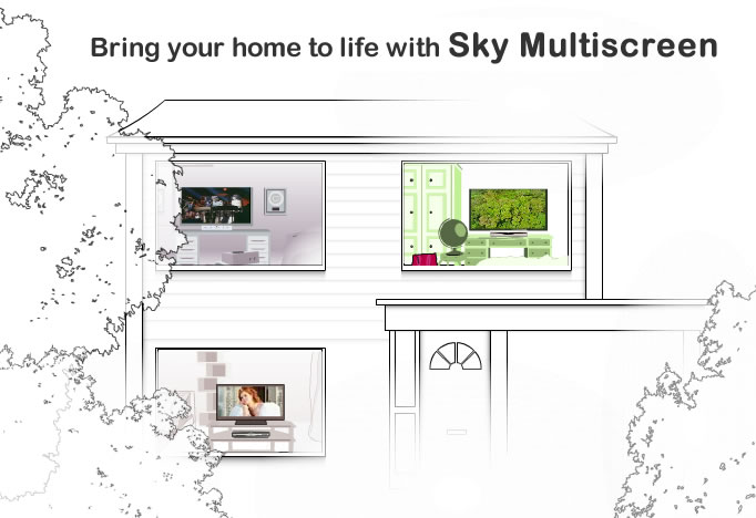 Sky+ HD Multiscreen
