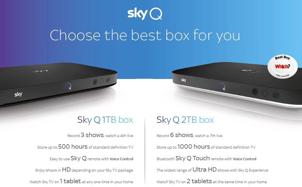 Outstanding Sky Q Sky Plus Hd Sky Hd Sky Multiscreen Bristol Wiring Digital Resources Ntnesshebarightsorg